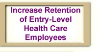 Increase Employee Retention